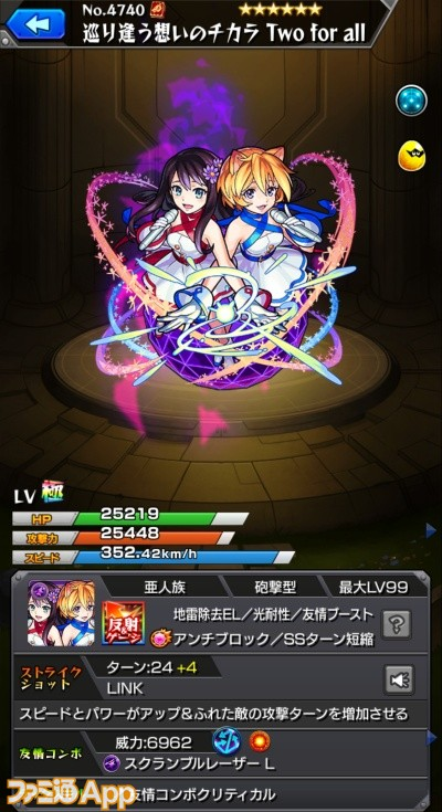 Two for all(獣神化)