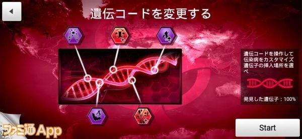遺伝コード