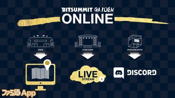 BitSummit-Gaiden-Flowchart