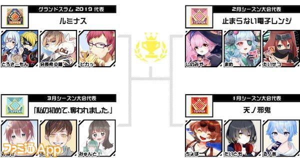 日本代表決定戦トーナメント_sresult