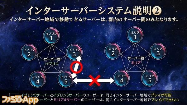 10_インターサーバー説明②