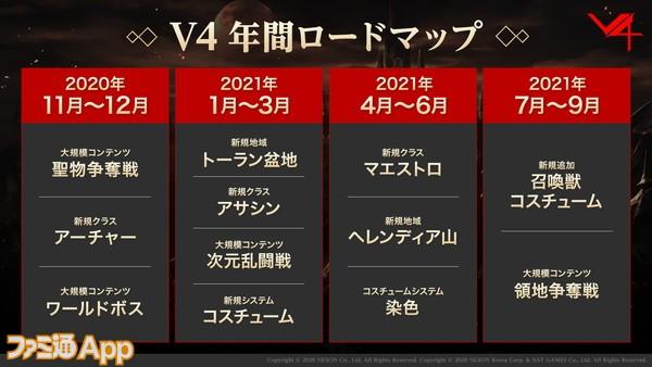 Victory_roadmap_1920x1080_1020_o3pOooNdAn4a