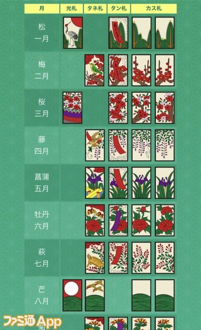 20201120_花札 (2)