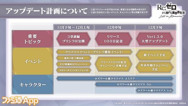 11_今後のアップデート情報