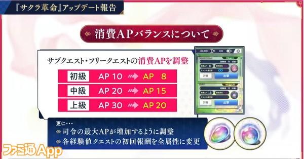 AP消費調整