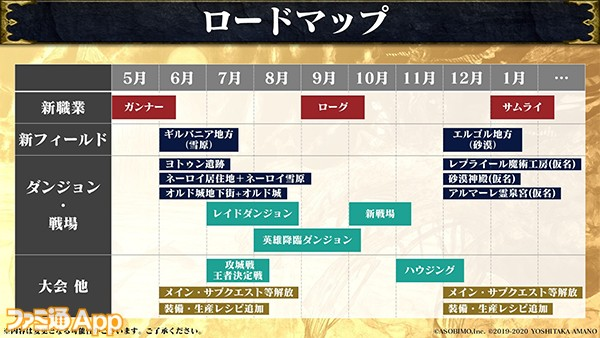 02_ロードマップ