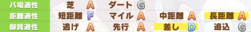011(適性部分アップ)
