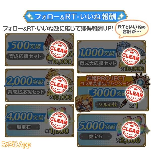 04.campaign4c_5000